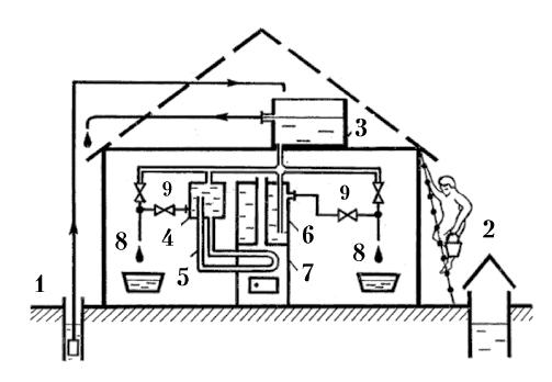 Напорный водопровод для скважины